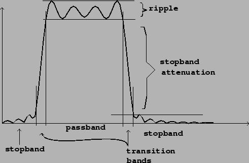 Notch Filter Schematic